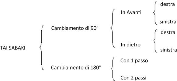 posizioni_5